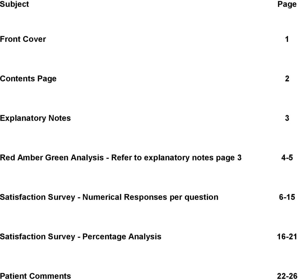 Satisfaction Survey - Numerical Responses per question 6-15