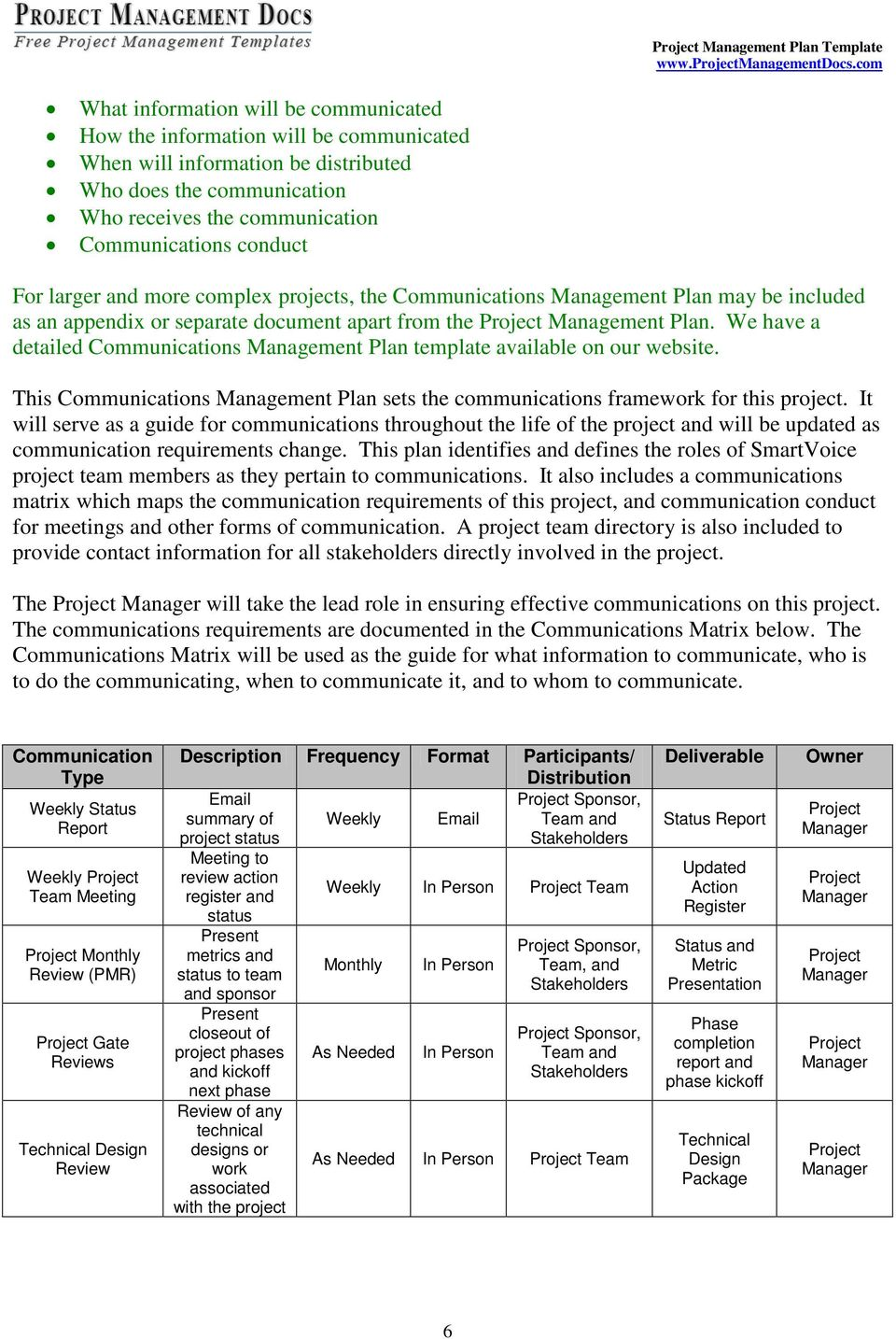 We have a detailed Communications Management Plan template available on our website. This Communications Management Plan sets the communications framework for this project.