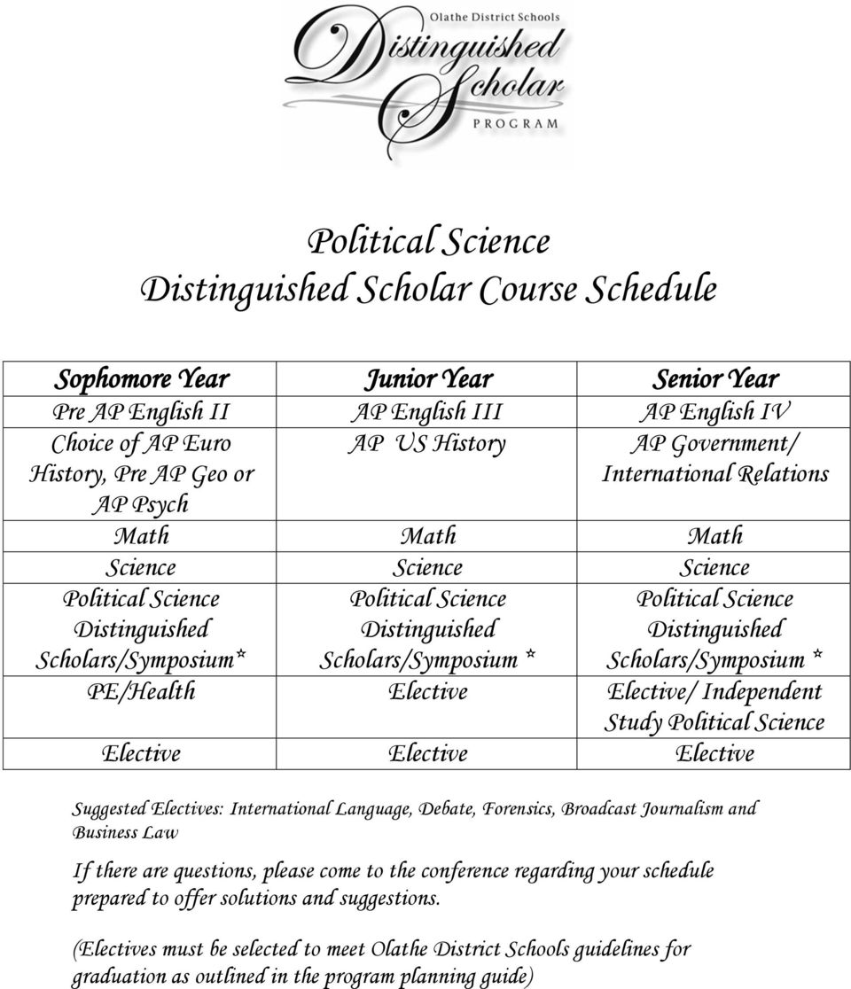 Political Science Political Science Scholars/Symposium * PE/Health Elective Elective/ Independent Study
