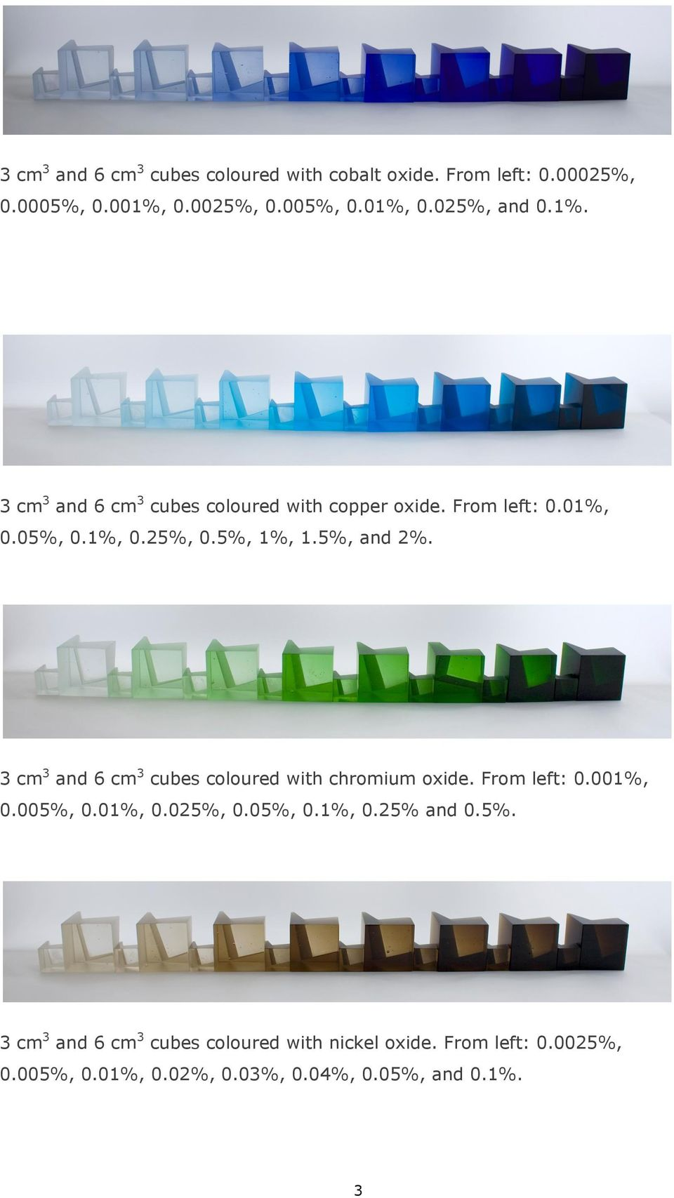 3 cm3 and 6 cm3 cubes coloured with chromium oxide. From left: 0.001%, 0.005%,