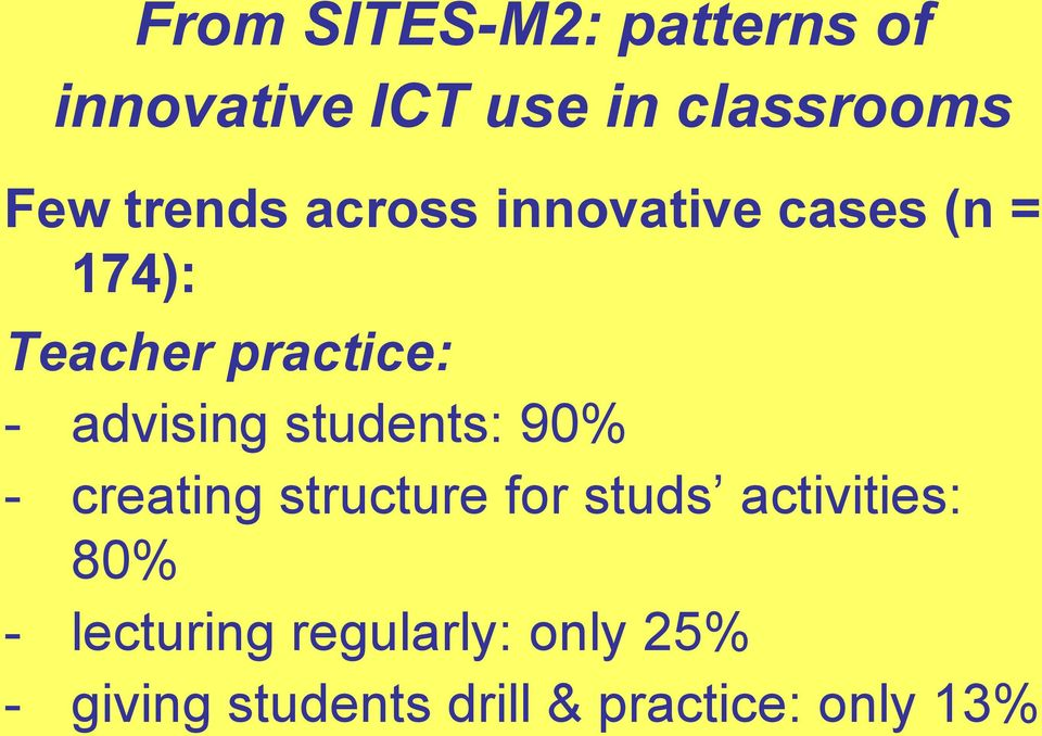advising students: 90% - creating structure for studs activities: