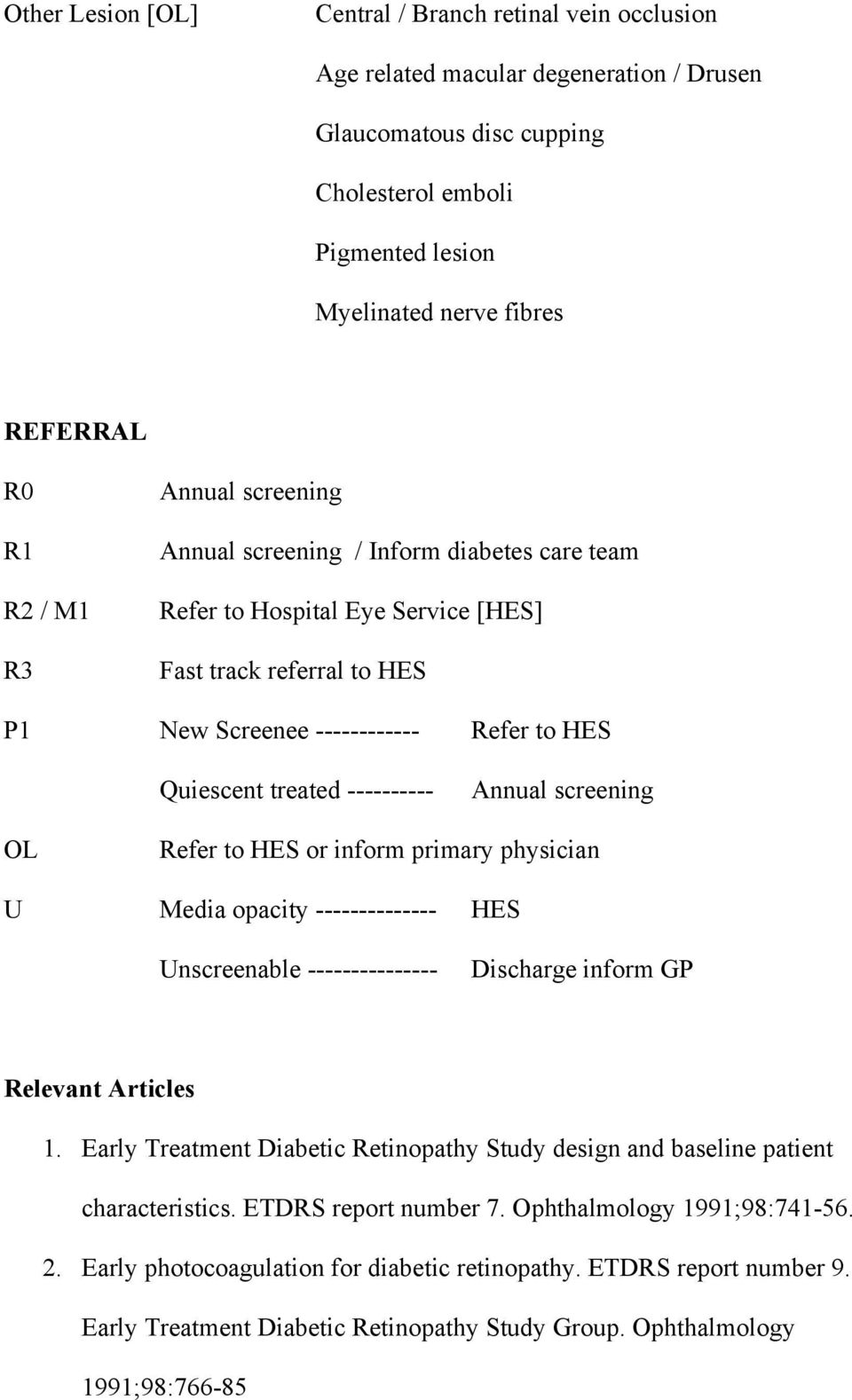 ---------- Annual screening OL Refer to HES or inform primary physician U Media opacity -------------- HES Unscreenable --------------- Discharge inform GP Relevant Articles 1.