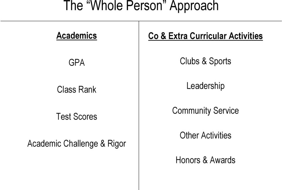 Extra Curricular Activities Clubs & Sports