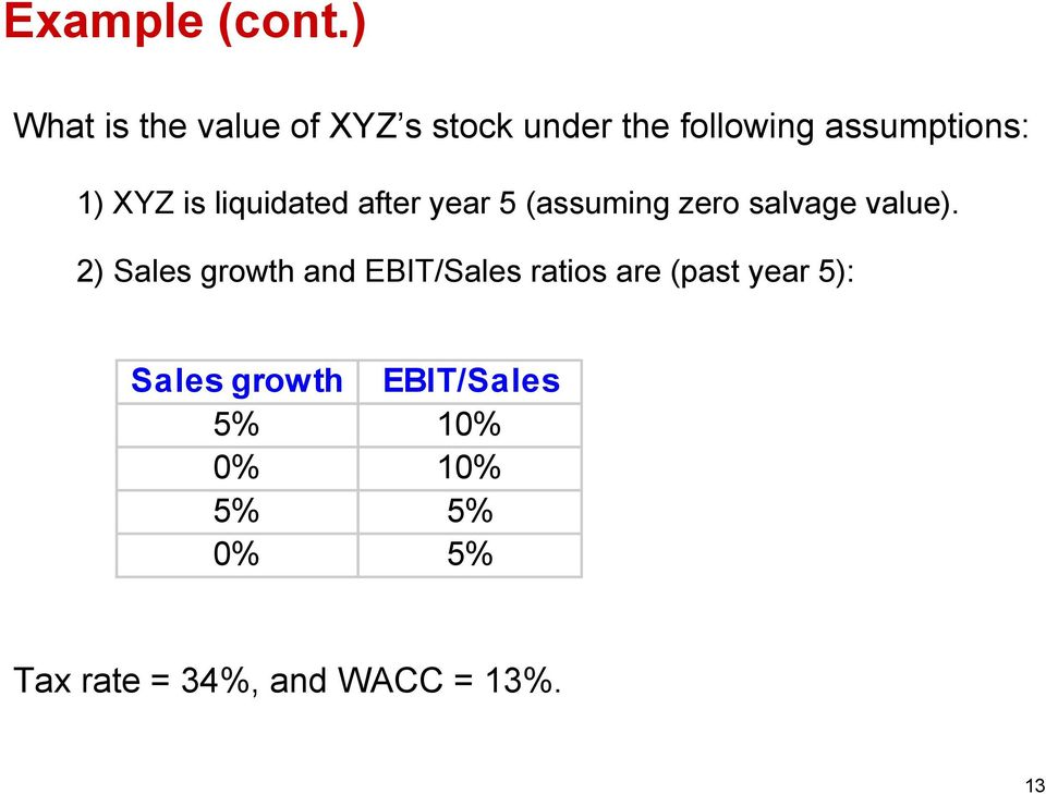 XYZ is liquidated after year 5 (assuming zero salvage value).