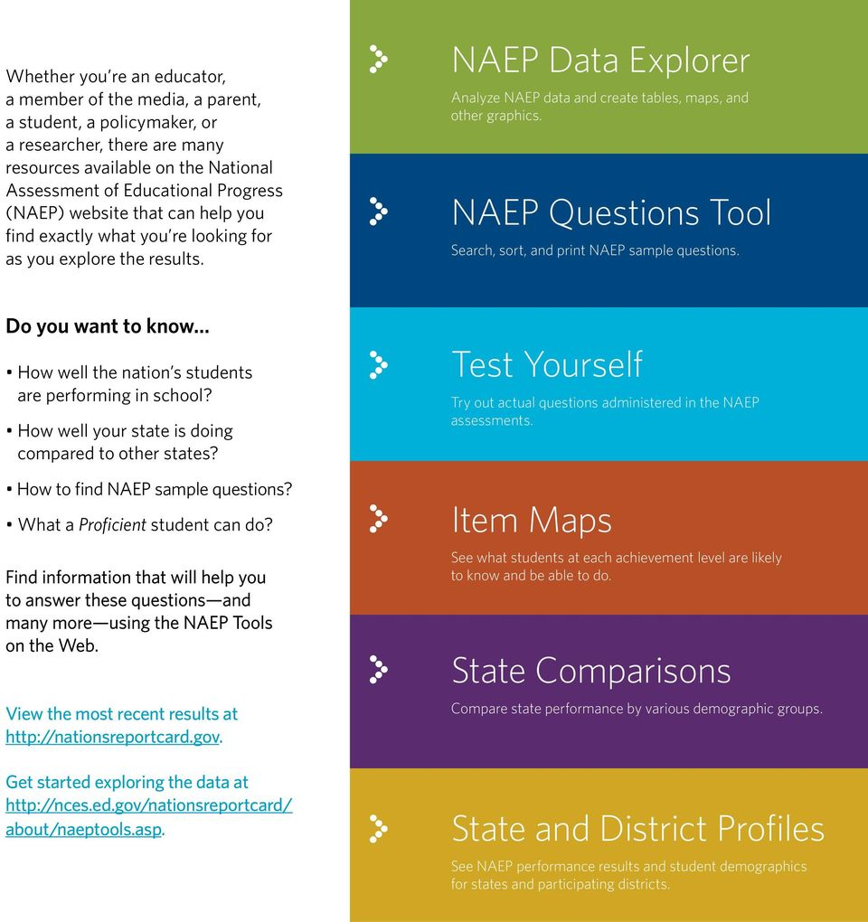 NAEP Questions Tool Search, sort, and print NAEP sample questions. Do you want to know How well the nation s students are performing in school? How well your state is doing compared to other states?