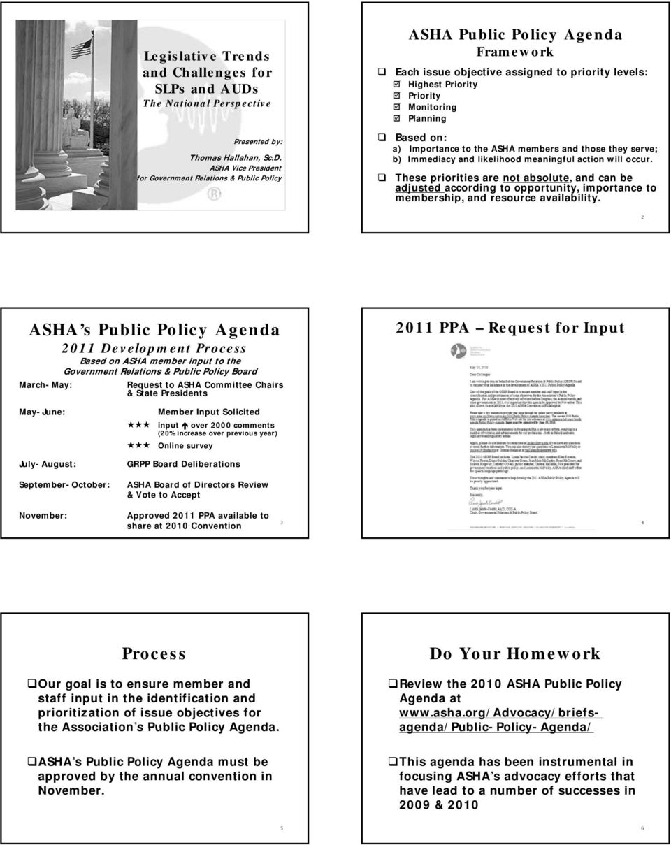 ASHA Vice President for Government Relations & Public Policy ASHA Public Policy Agenda Framework Each issue objective assigned to priority levels: Highest Priority Priority Monitoring Planning Based