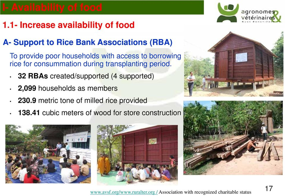households with access to borrowing rice for consummation during transplanting period.
