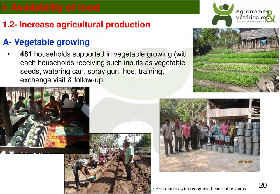 households supported in vegetable growing (with each households