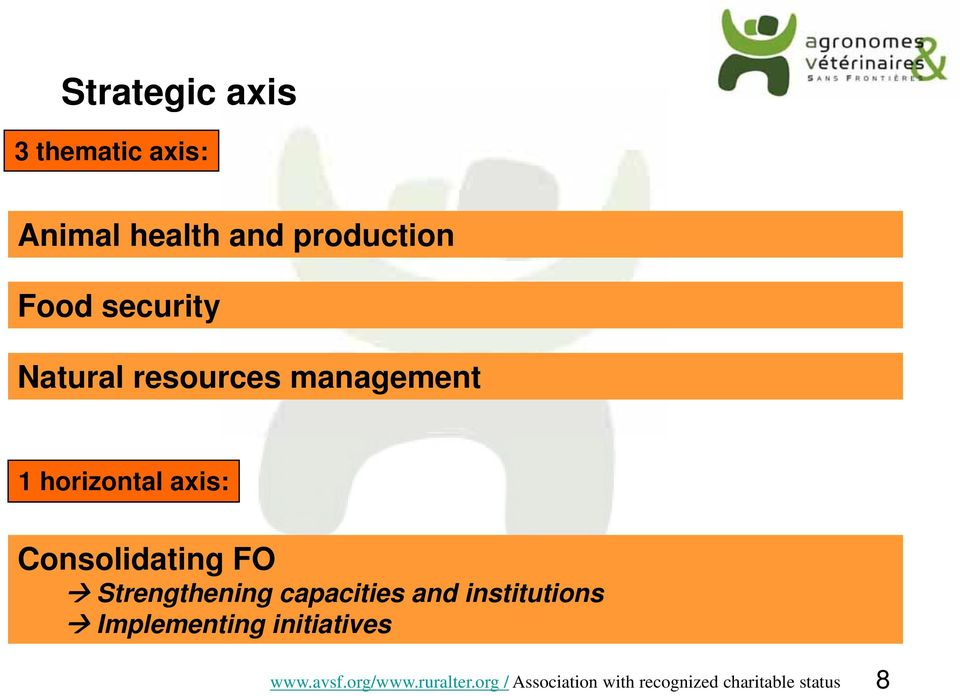 management 1 horizontal axis: Consolidating FO
