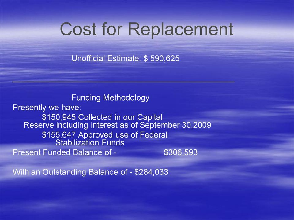interest as of September 30,2009 $155,647 Approved use of Federal