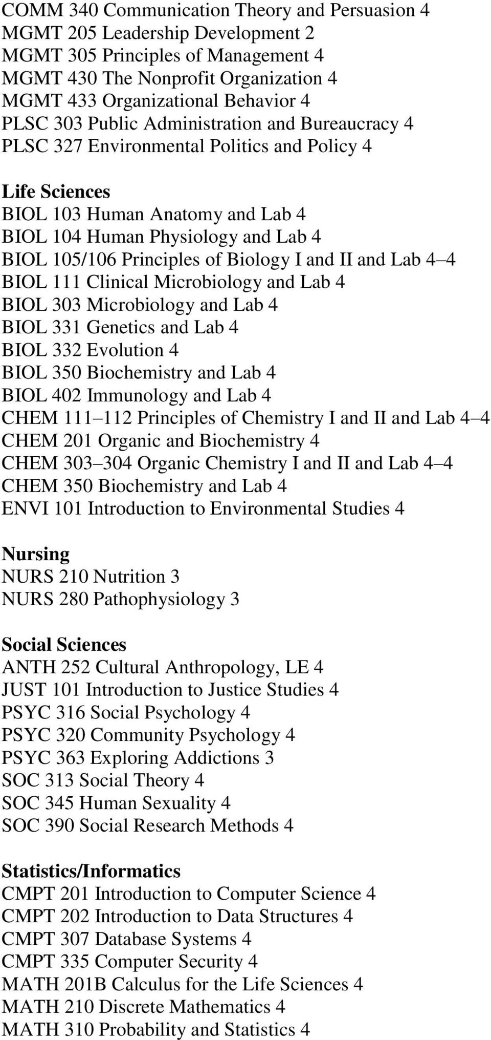 Biology I and II and Lab 4 4 BIOL 111 Clinical Microbiology and Lab 4 BIOL 303 Microbiology and Lab 4 BIOL 331 Genetics and Lab 4 BIOL 332 Evolution 4 BIOL 350 Biochemistry and Lab 4 BIOL 402