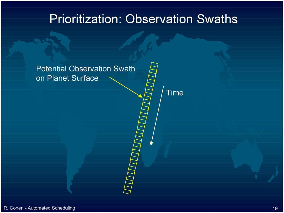 Swath on Planet Surface Time
