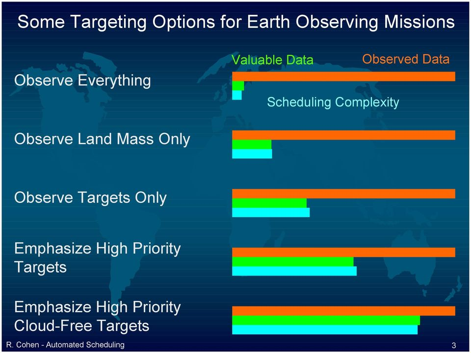 Land Mass Only Observe Targets Only Emphasize High Priority Targets