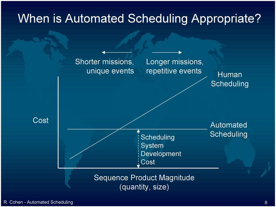 events Human Scheduling Cost Scheduling System Development Cost