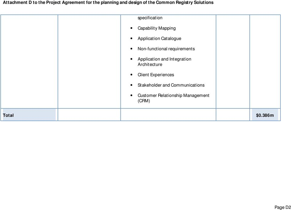 Non-functional requirements Application and Integration Architecture Client
