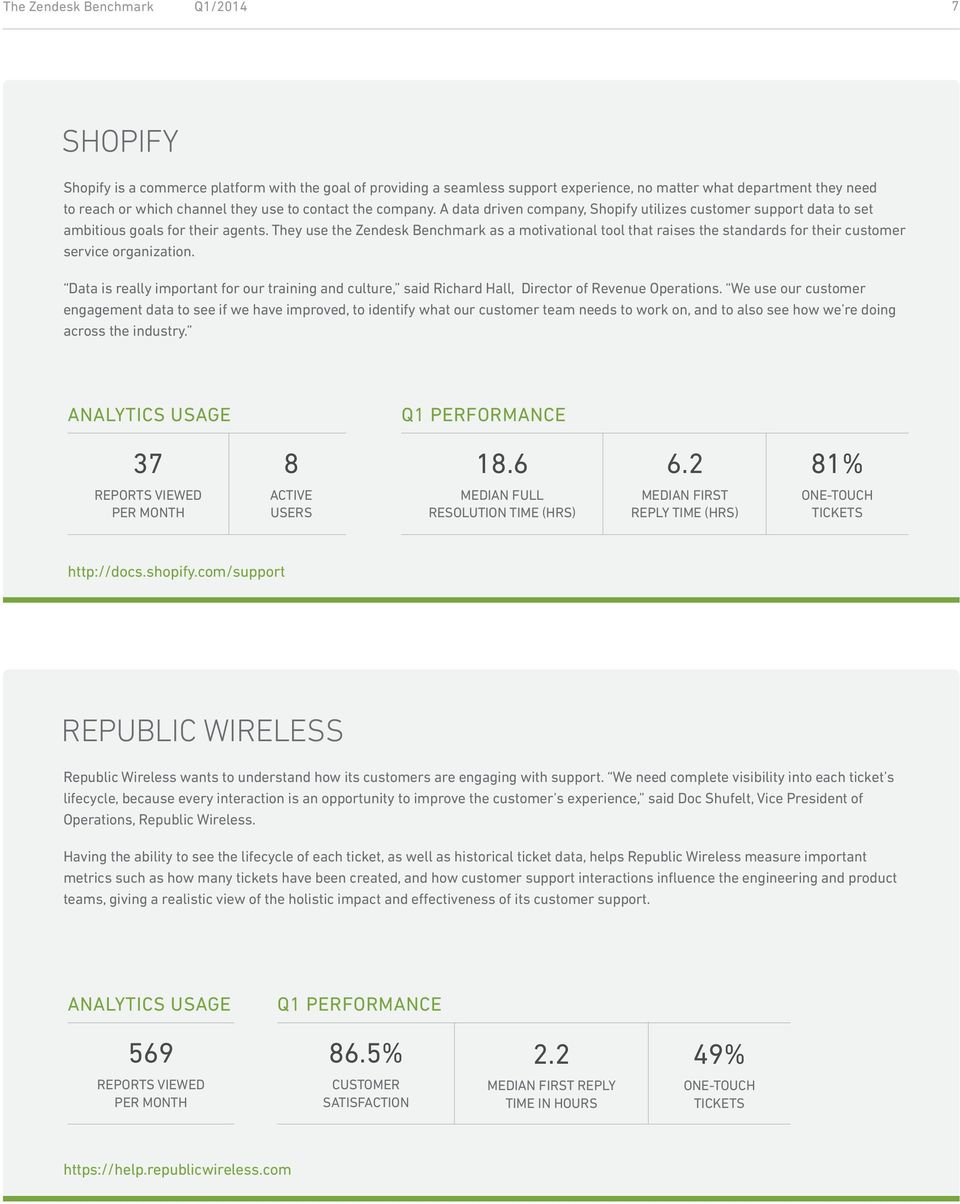 They use the Zendesk Benchmark as a motivational tool that raises the standards for their customer service organization.