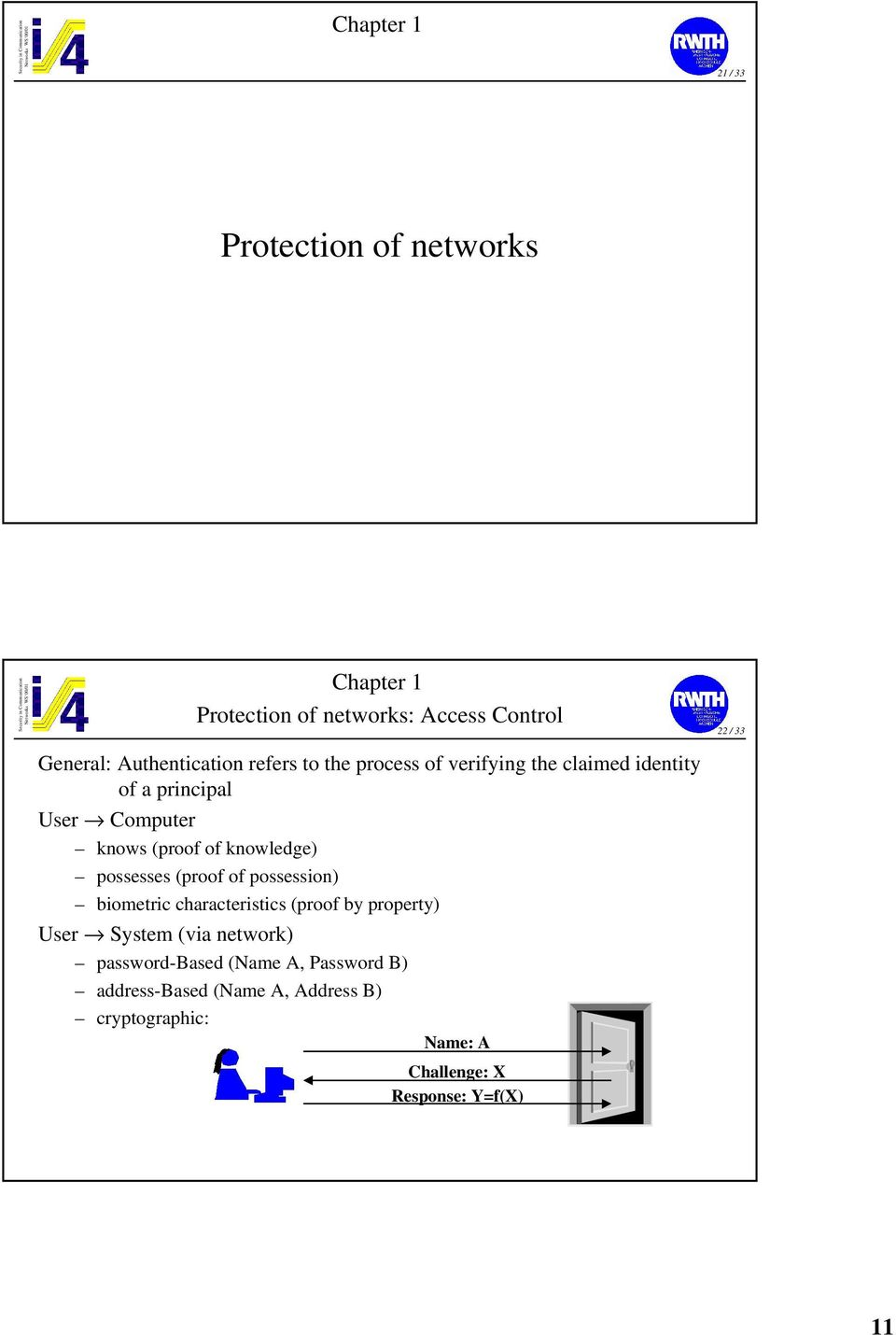possesses (proof of possession) biometric characteristics (proof by property) User System (via network)