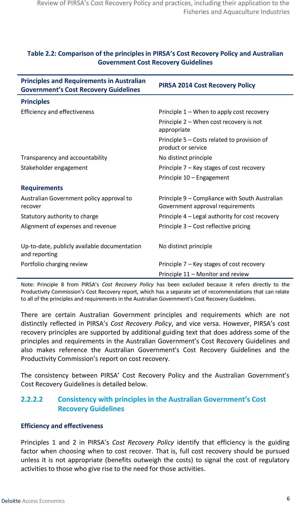 Principles Efficiency and effectiveness Transparency and accountability Stakeholder engagement Requirements Australian Government policy approval to recover Statutory authority to charge Alignment of