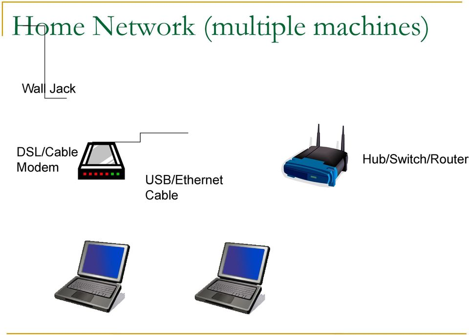 DSL/Cable Modem