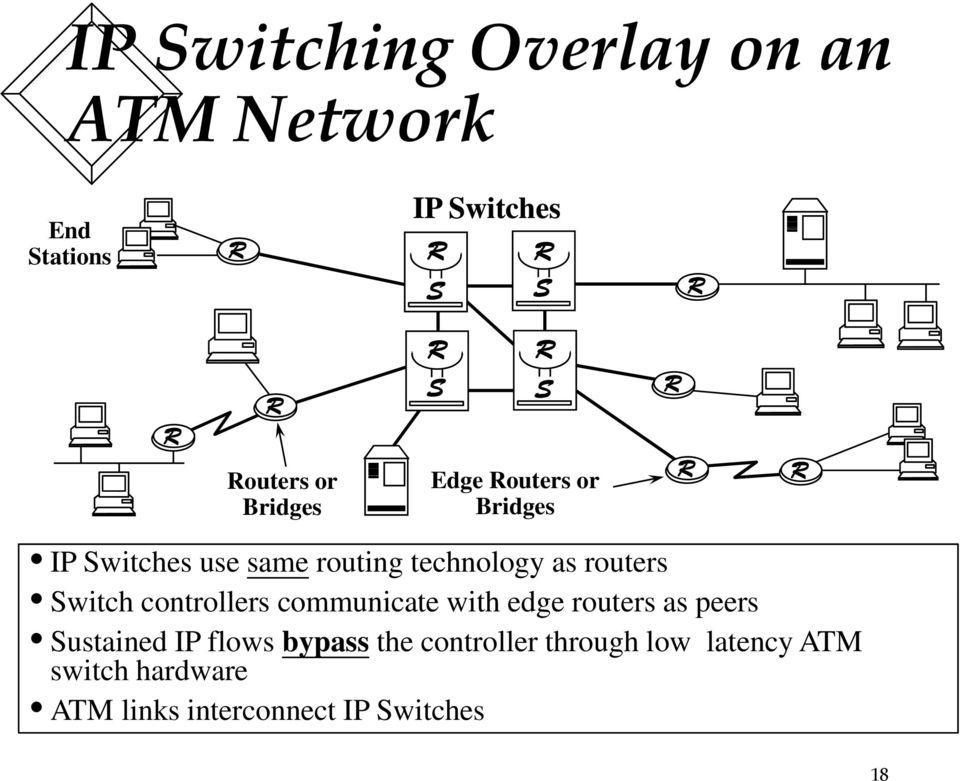controllers communicate with edge routers as peers ustained IP flows