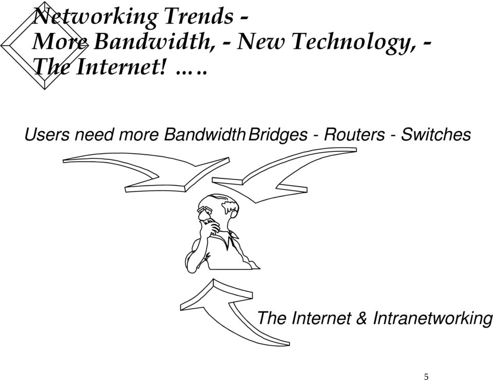 .. Users s need more BandwidthBridges dt