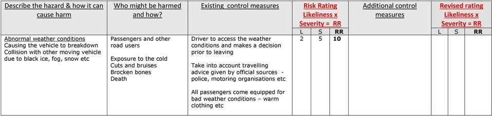 conditions and makes a decision prior to leaving Take into account travelling advice given by official