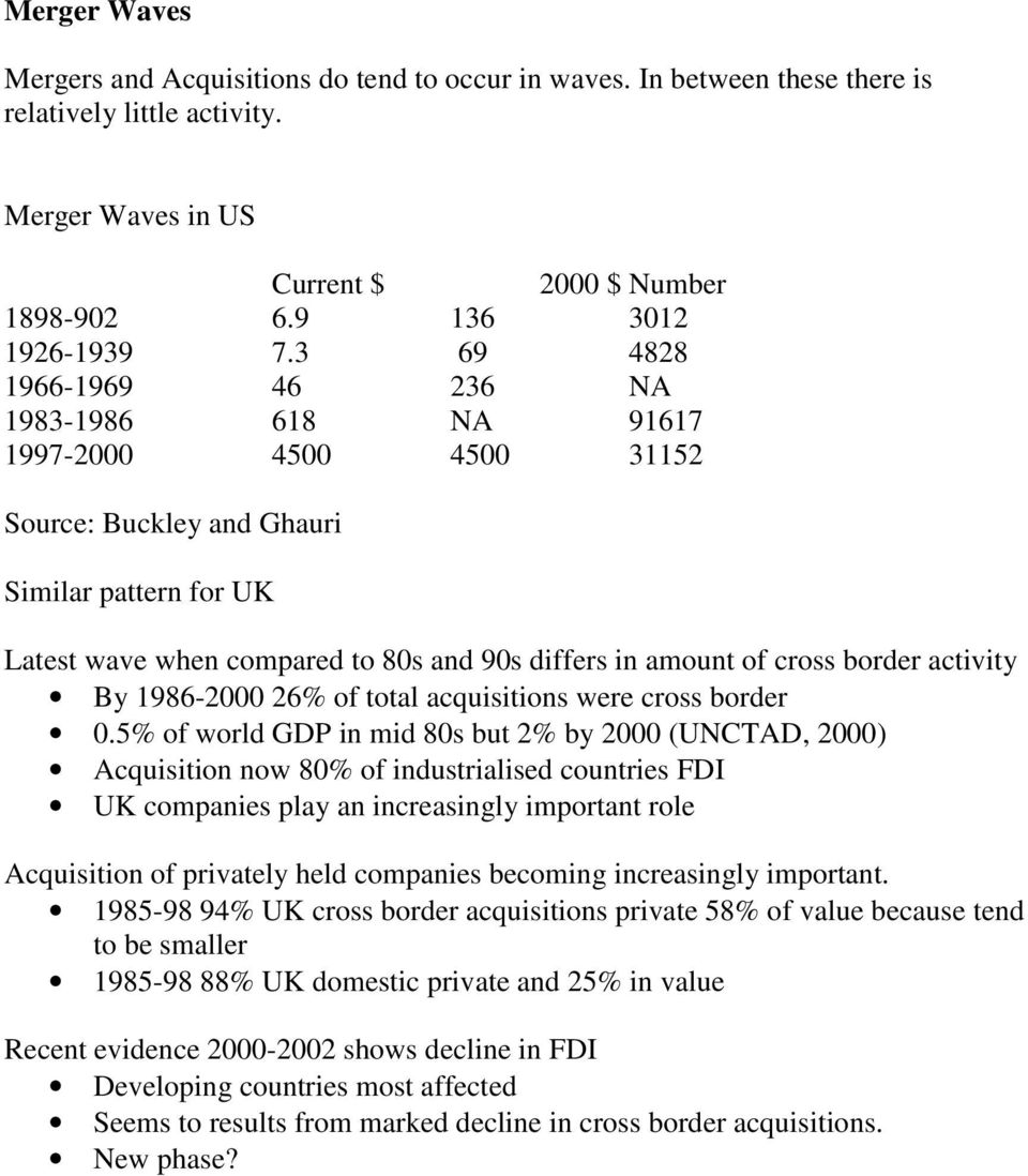 border activity By 1986-2000 26% of total acquisitions were cross border 0.
