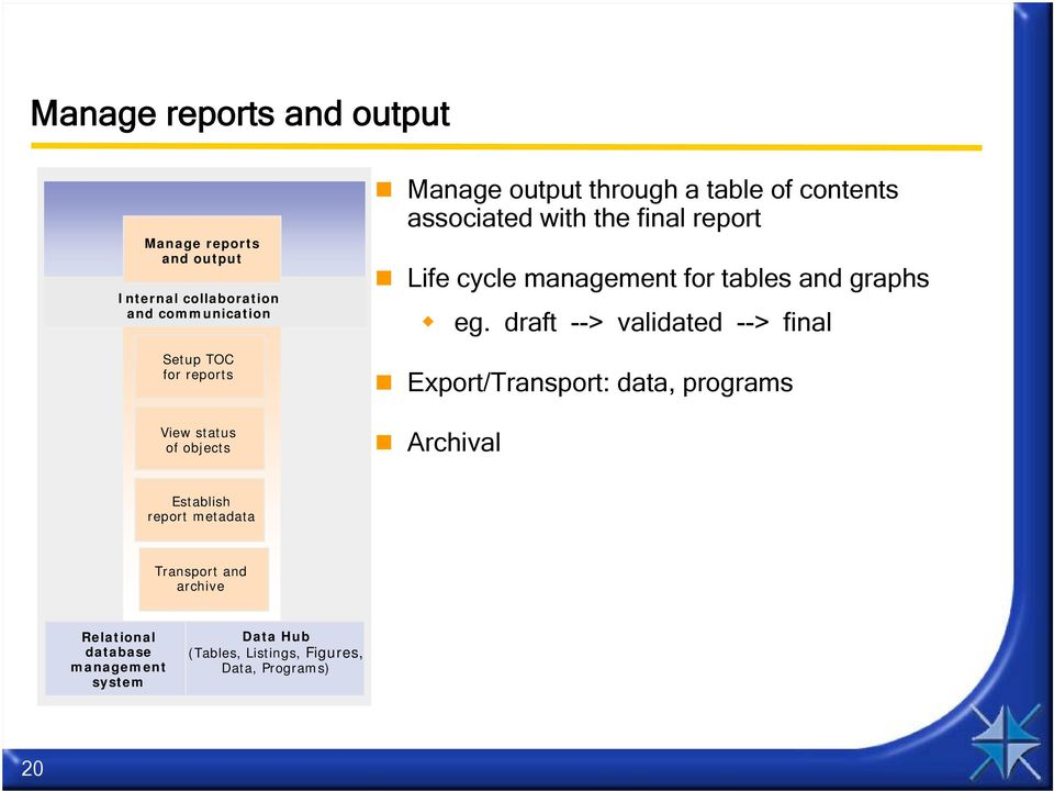 management for tables and graphs eg.