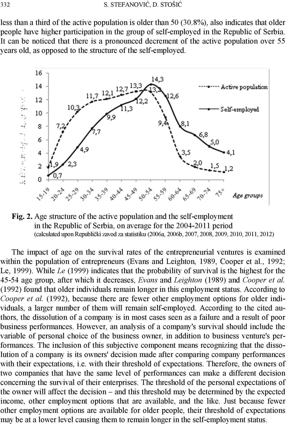 It can be noticed that there is a pronounced decrement of the active population over 55 years old, as opposed to the structure of the self-employed. Fig. 2.
