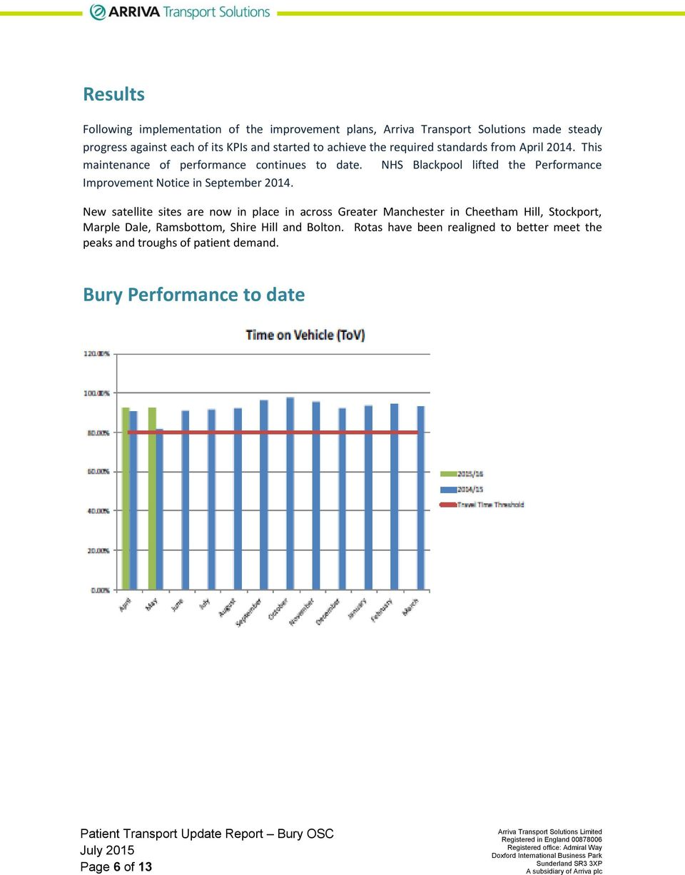 NHS Blackpool lifted the Performance Improvement Notice in September 2014.