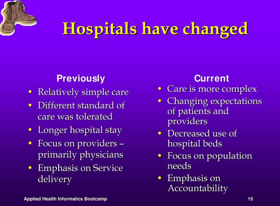 delivery Current Care is more complex Changing expectations of patients and providers Decreased