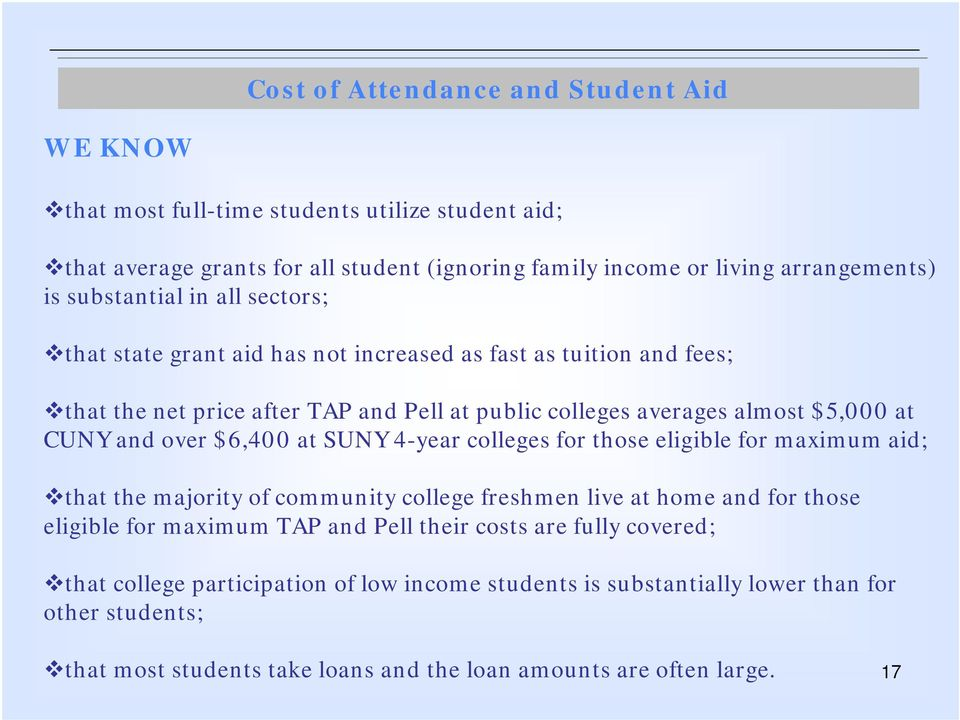 and over $6,400 at SUNY 4-year colleges for those eligible for maximum aid; that the majority of community college freshmen live at home and for those eligible for maximum TAP and Pell