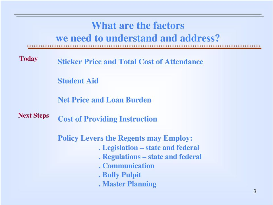 Burden Next Steps Cost of Providing Instruction Policy Levers the Regents may