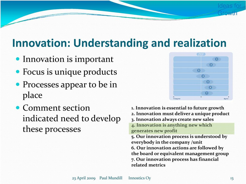 Innovation is anything new which generates new profit 5. Our innovation process is understood by everybody in the company /unit 6.