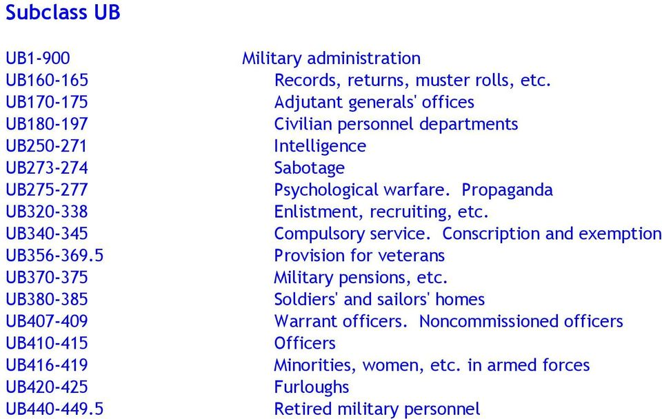 Adjutant generals' offices Civilian personnel departments Intelligence Sabotage Psychological warfare. Propaganda Enlistment, recruiting, etc.