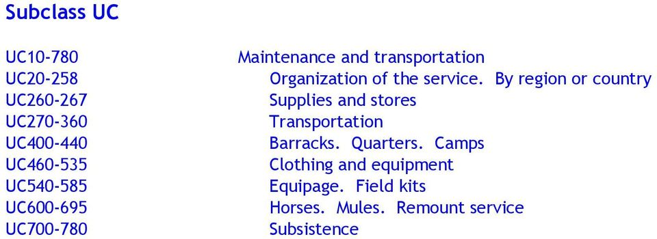 By region or country Supplies and stores Transportation Barracks. Quarters.