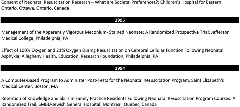 Approved and funded neonatal resuscitation program nrp research philadelphia pa effect of 100 oxygen and 21 oxygen during resuscitation on cerebral fandeluxe Images