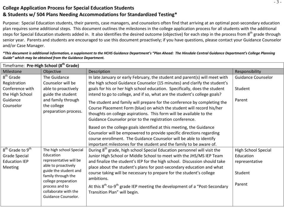 This document outlines the milestones in the college application process for all students with the additional steps for Special Education students added in.