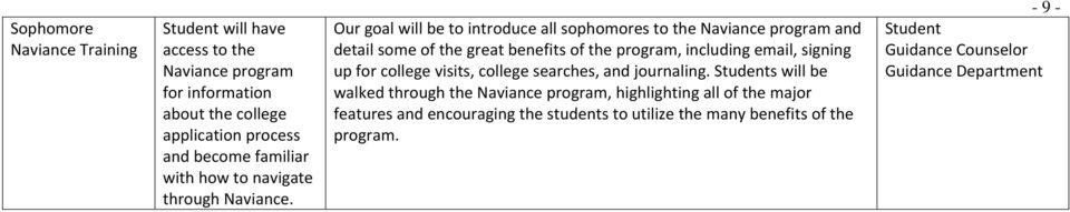 Our goal will be to introduce all sophomores to the Naviance program and detail some of the great benefits of the program, including email,