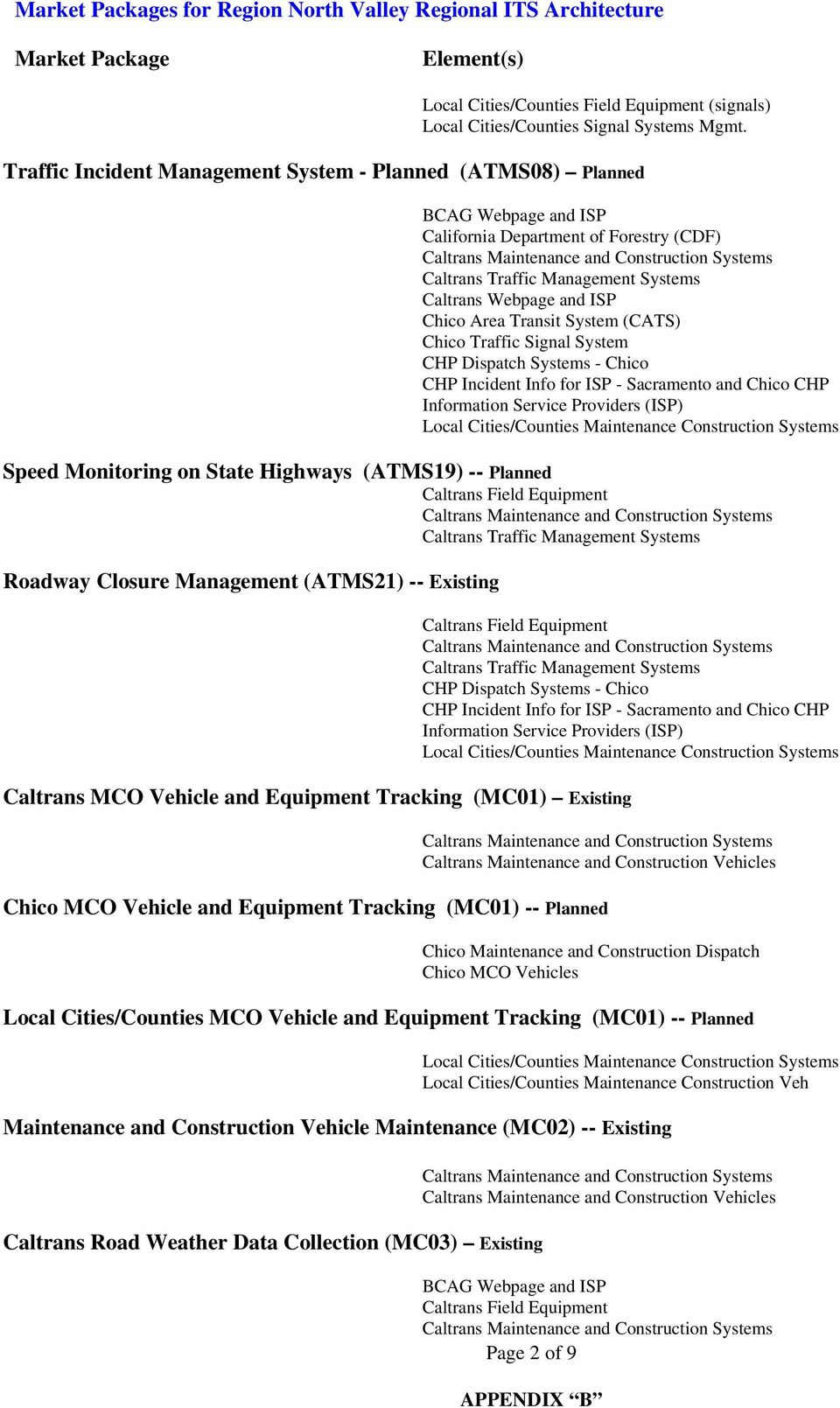 and Equipment Tracking (MC01) -- Planned Local Cities/Counties MCO Vehicle and Equipment Tracking (MC01) -- Planned Local Cities/Counties