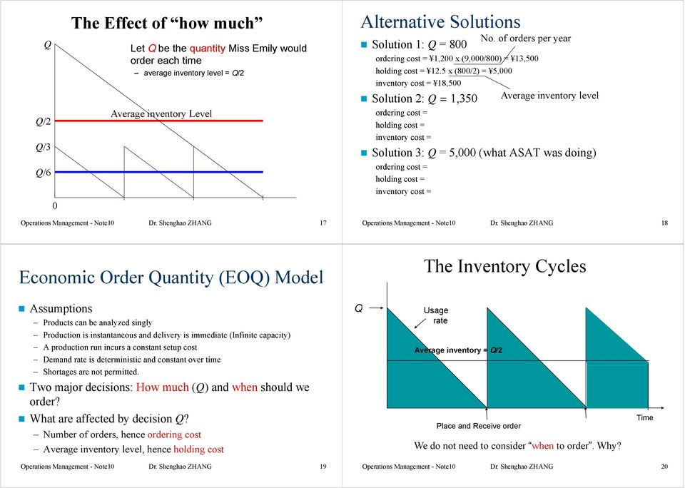 5 x (800/) = 5,000 inventory cost = 18,500 Solution : Q = 1,350 ordering cost = hldi holding cost = inventory cost = Average inventory level l Solution 3: Q = 5,000 (what ASAT was doing) ordering