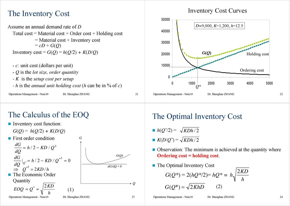 5 0000 G(Q) Holding cost - c: unit cost (dollars per unit) - Q is the lot size, order quantity -K is the setup cost per setup -his the annual unit holding cost (h can be in % of c) ) 10000 0 Ordering