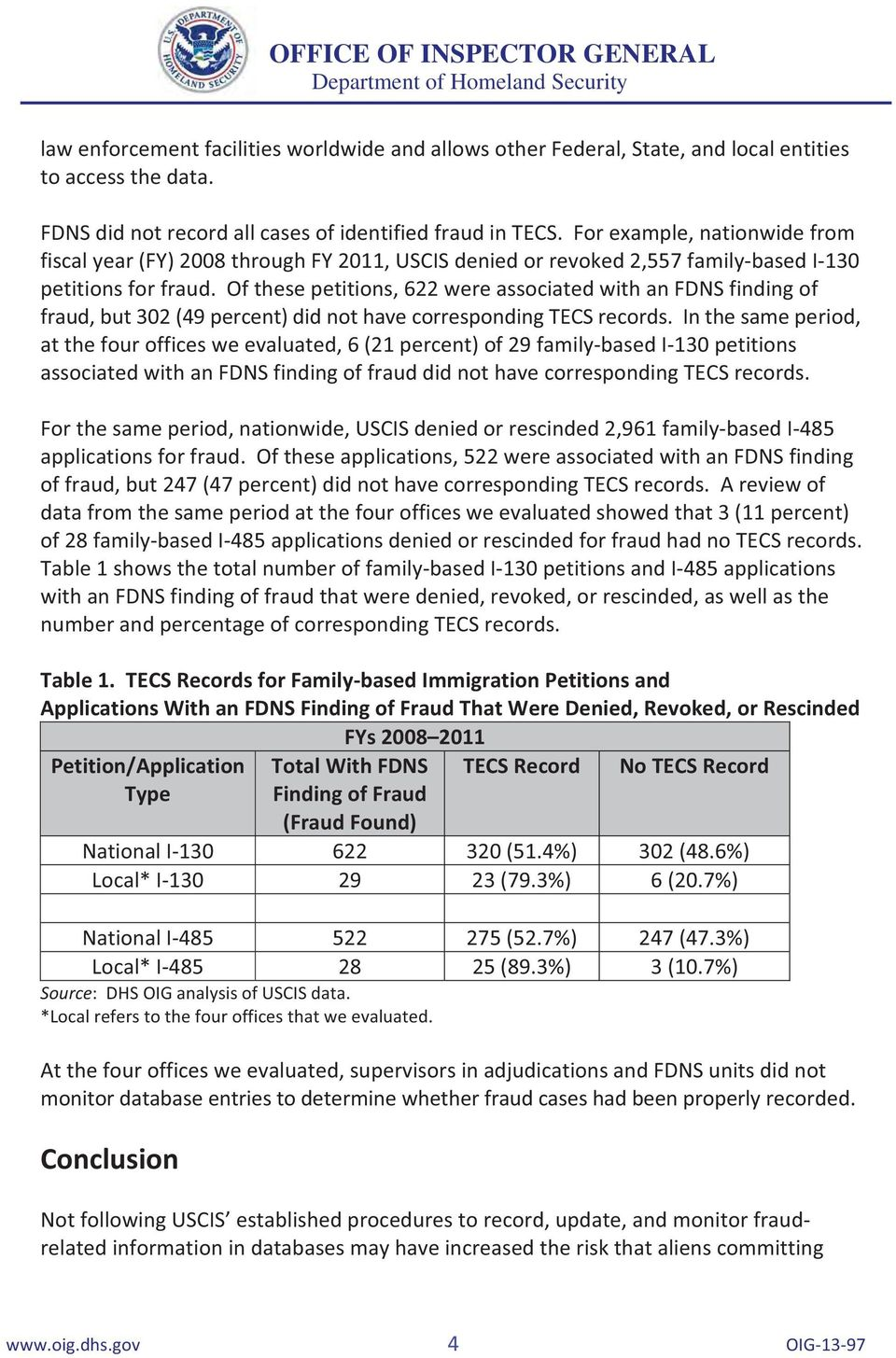 Of these petitions, 622 were associated with an FDNS finding of fraud, but 302 (49 percent) did not have corresponding TECS records.