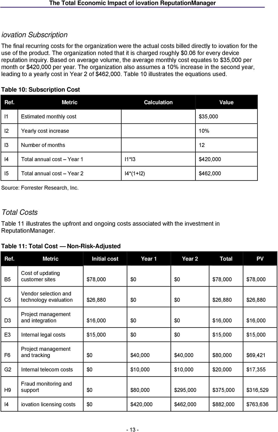 The organization also assumes a 10% increase in the second year, leading to a yearly cost in Year 2 of $462,000. Table 10 illustrates the equations used. Table 10: Subscription Cost Ref.