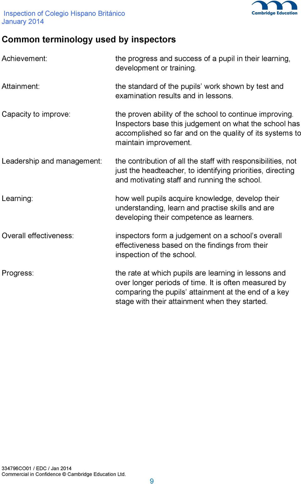 Inspectors base this judgement on what the school has accomplished so far and on the quality of its systems to maintain improvement.
