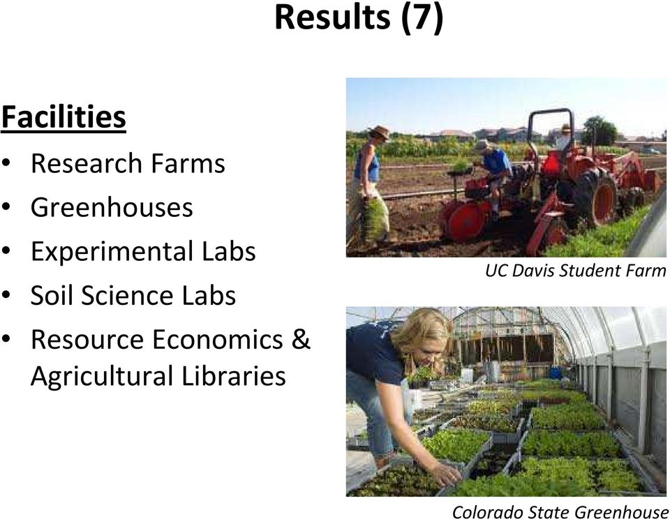 Labs Resource Economics & Agricultural