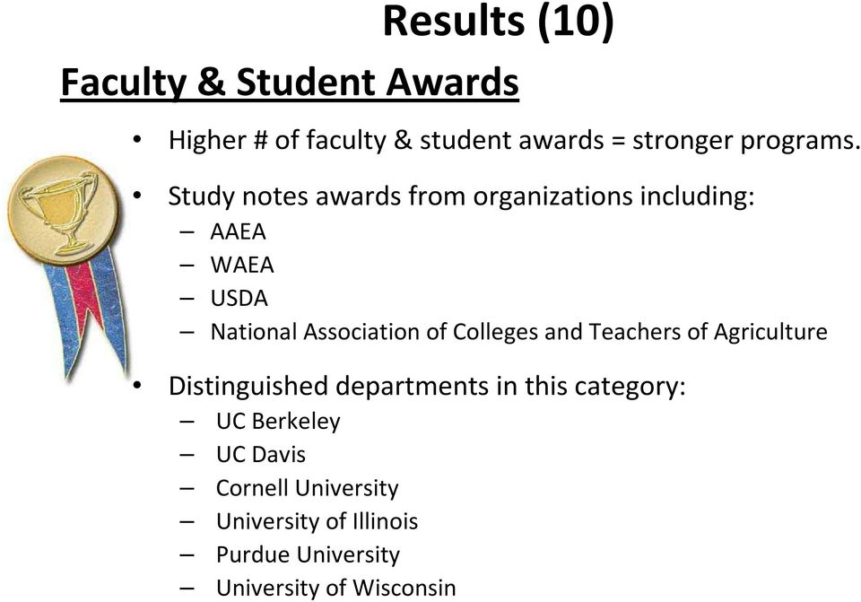 Study notes awards from organizations including: AAEA WAEA USDA National Association of