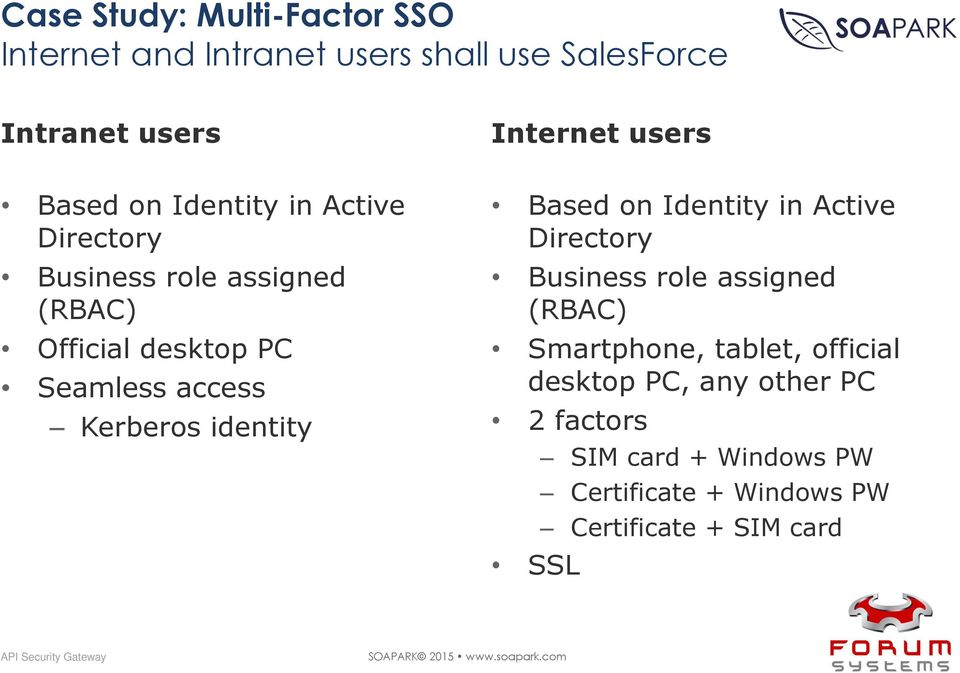 Kerberos identity Based on Identity in Active Directory Business role assigned (RBAC) Smartphone, tablet,