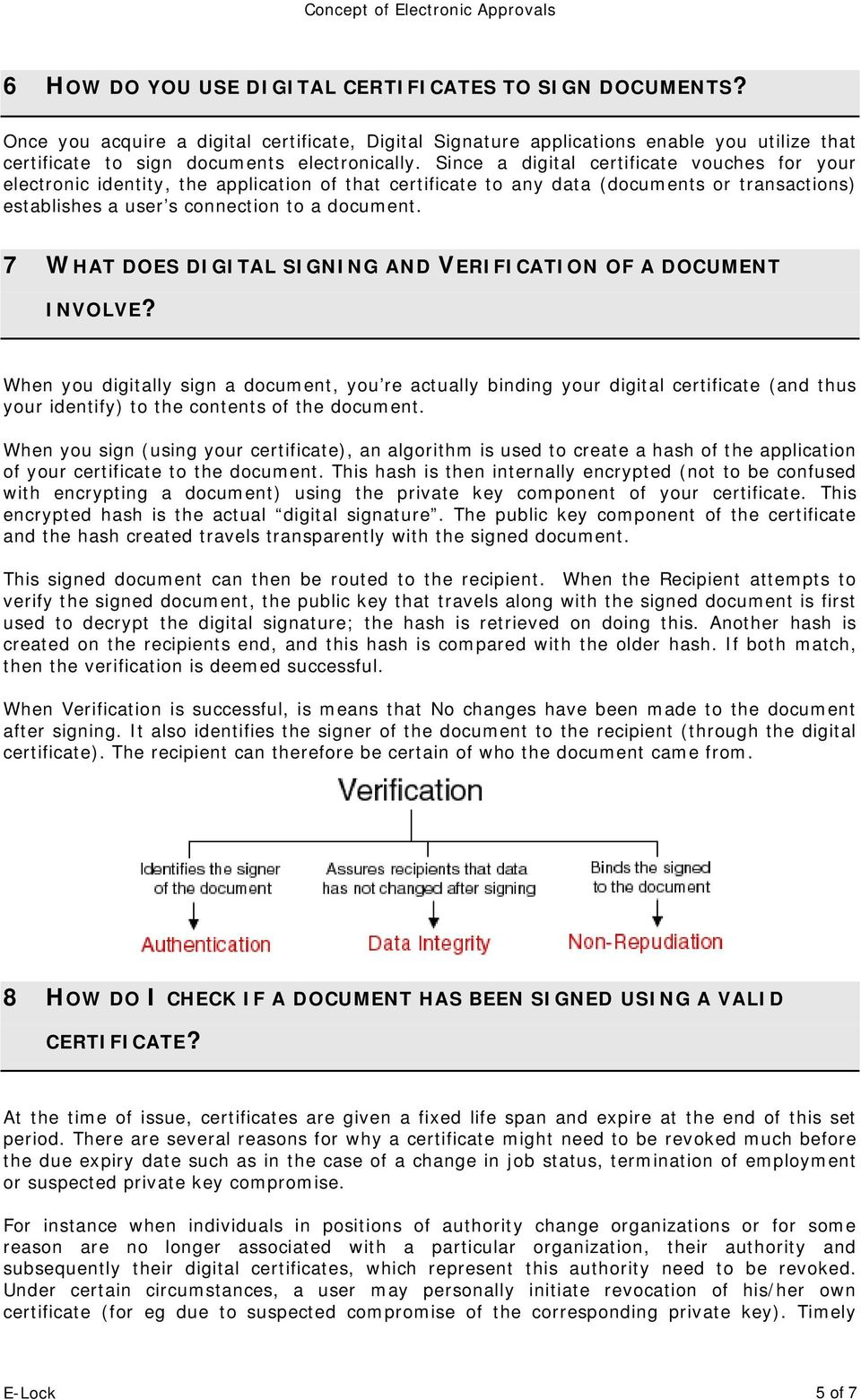 7 WHAT DOES DIGITAL SIGNING AND VERIFICATION OF A DOCUMENT INVOLVE?