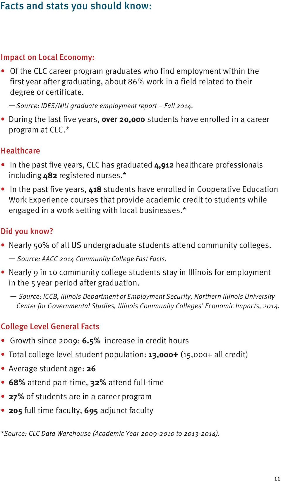* Healthcare In the past five years, CLC has graduated 4,912 healthcare professionals including 482 registered nurses.
